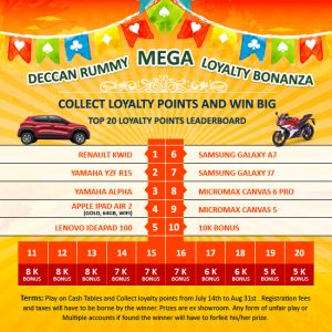 Mega Loyalty Bonanza