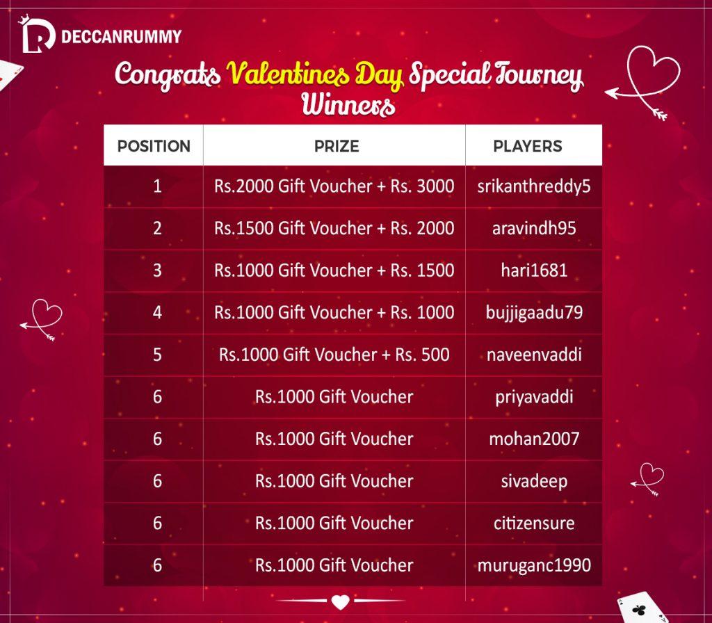 Valentine's Day winner