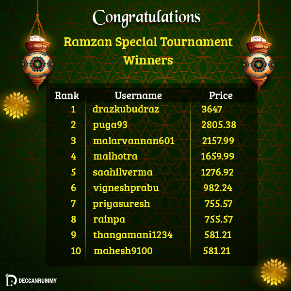 Rummy Tournament
